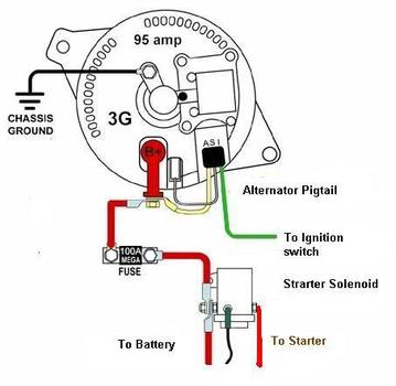 1990 mustang alternator wiring diagram wiring diagram rh blaknwyt co 1993 mustang alternator wiring schematic 1968 Mustang Alternator Wiring